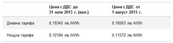 Нови цени на електроенергията за битови клиенти на EVN България от 1 август 2013 г.