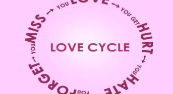 Мистерията на Годишните цикли на любовта- нумерология