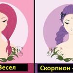 За Знаците  на Зодиака  само с три думи: Разпознахте ли се?