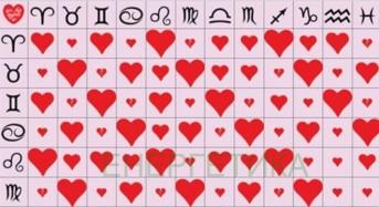 Диаграма на личните взаимоотношения за всеки зодиакален знак