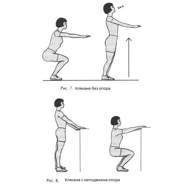 Д-р Сергей Бубновски: Слаби крака - слабо сърце! Как..