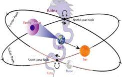 Астрология: Януарските дни на 2020 г., в които долита  бумерангът на Кармата