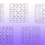 Таблиците на Шулте: Уникален метод за ускоряване работата на мозъка